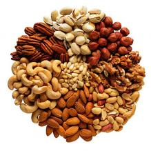 Additives for Nuts and Seeds